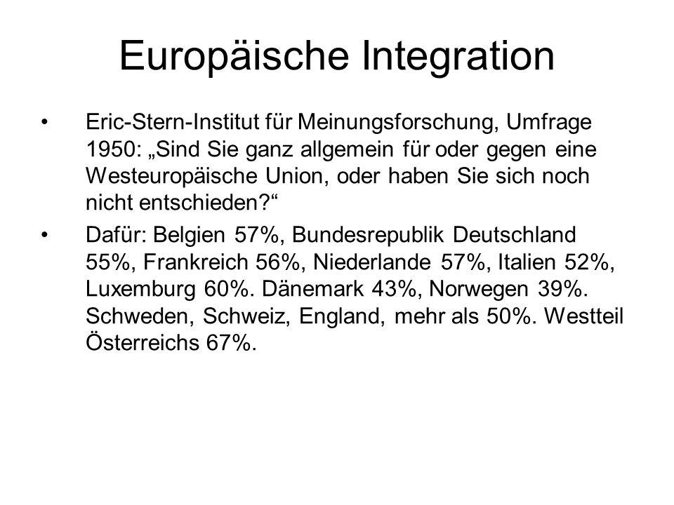 Europäische Integration Eric-Stern-Institut für Meinungsforschung, Umfrage 1950: Sind Sie ganz allgemein für oder gegen eine Westeuropäische Union, od