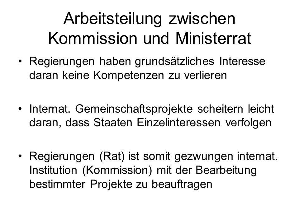 Arbeitsteilung zwischen Kommission und Ministerrat Regierungen haben grundsätzliches Interesse daran keine Kompetenzen zu verlieren Internat. Gemeinsc