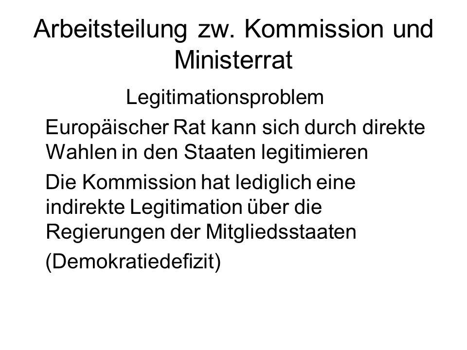 Arbeitsteilung zw. Kommission und Ministerrat Legitimationsproblem Europäischer Rat kann sich durch direkte Wahlen in den Staaten legitimieren Die Kom
