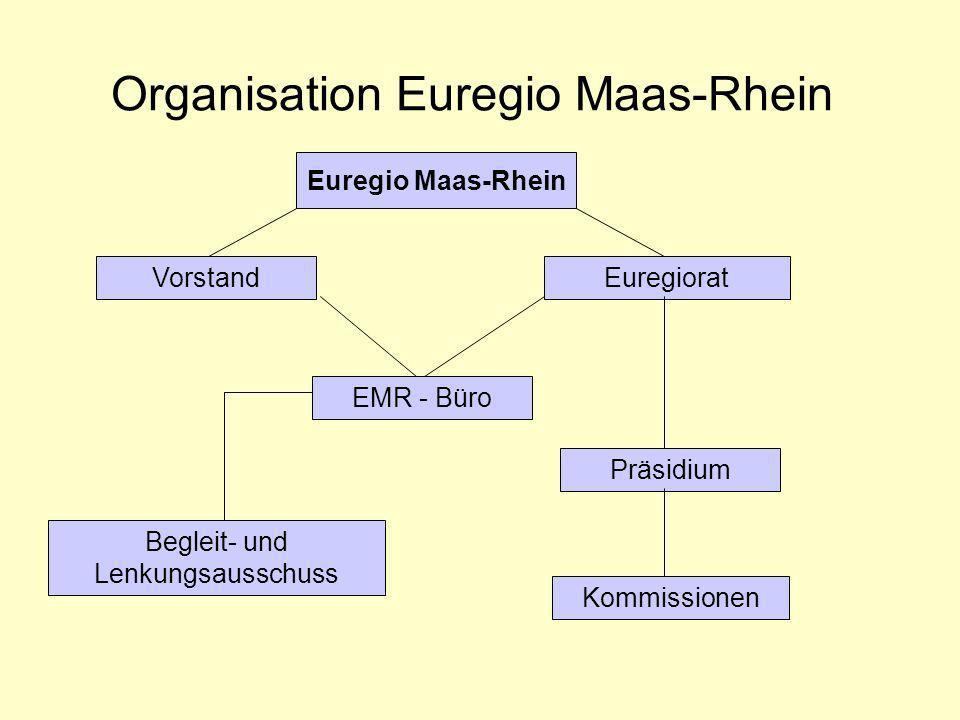 Organisation Euregio Maas-Rhein VorstandEuregiorat EMR - Büro Präsidium Kommissionen Begleit- und Lenkungsausschuss Euregio Maas-Rhein