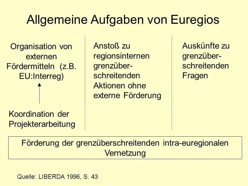 Schlussfolgerung I EuRegios als langjährige Kooperationen helfen dabei, Grenzen im Kopf abzubauen.