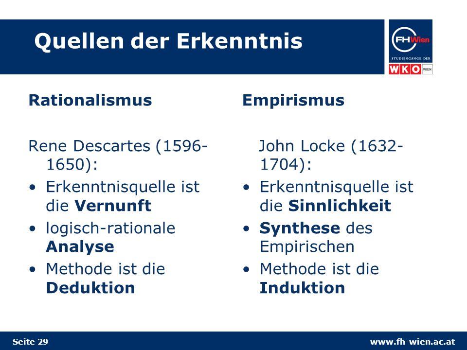 www.fh-wien.ac.at Quellen der Erkenntnis Rationalismus Rene Descartes (1596- 1650): Erkenntnisquelle ist die Vernunft logisch-rationale Analyse Methode ist die Deduktion Empirismus John Locke (1632- 1704): Erkenntnisquelle ist die Sinnlichkeit Synthese des Empirischen Methode ist die Induktion Seite 29