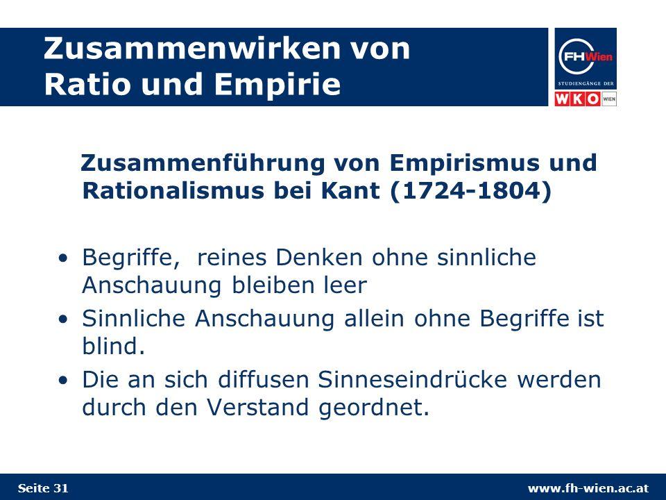 www.fh-wien.ac.at Zusammenwirken von Ratio und Empirie Zusammenführung von Empirismus und Rationalismus bei Kant (1724-1804) Begriffe, reines Denken ohne sinnliche Anschauung bleiben leer Sinnliche Anschauung allein ohne Begriffe ist blind.