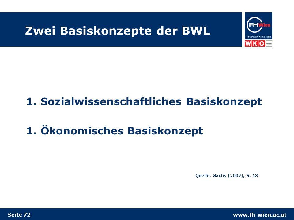 www.fh-wien.ac.at Zwei Basiskonzepte der BWL 1.Sozialwissenschaftliches Basiskonzept 1.Ökonomisches Basiskonzept Quelle: Sachs (2002), S.