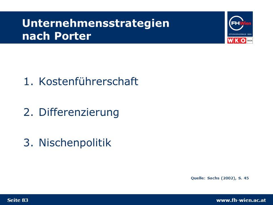 www.fh-wien.ac.at Unternehmensstrategien nach Porter 1.Kostenführerschaft 2.Differenzierung 3.Nischenpolitik Quelle: Sachs (2002), S.