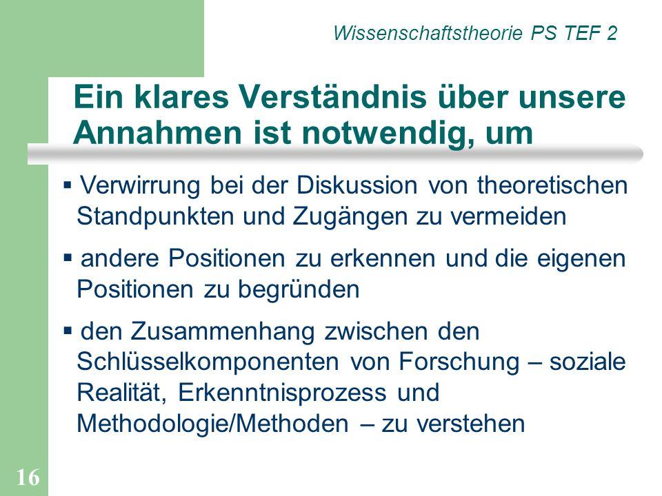 16 Verwirrung bei der Diskussion von theoretischen Standpunkten und Zugängen zu vermeiden andere Positionen zu erkennen und die eigenen Positionen zu