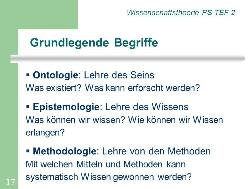17 Ontologie: Lehre des Seins Was existiert? Was kann erforscht werden? Epistemologie: Lehre des Wissens Was können wir wissen? Wie können wir Wissen
