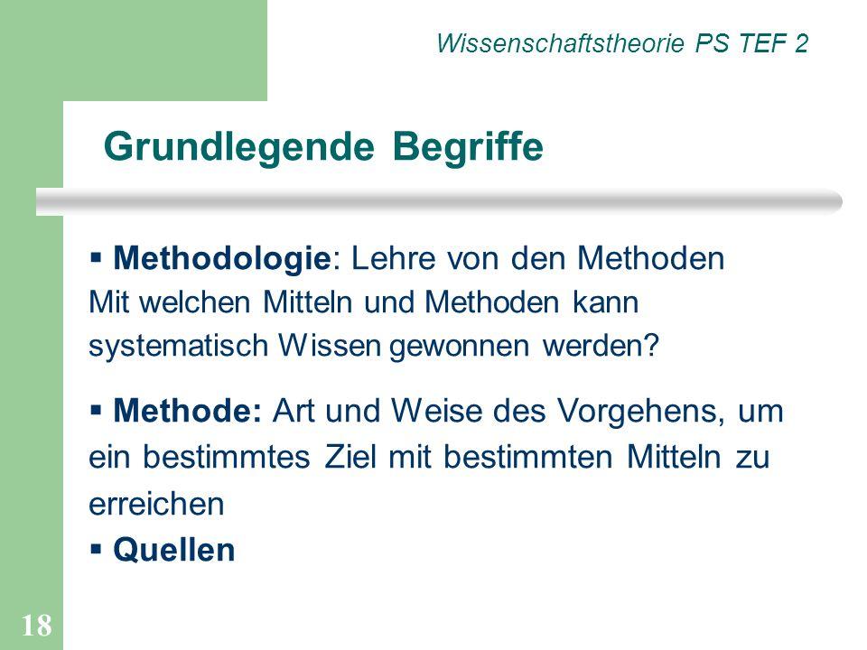 18 Methodologie: Lehre von den Methoden Mit welchen Mitteln und Methoden kann systematisch Wissen gewonnen werden? Methode: Art und Weise des Vorgehen