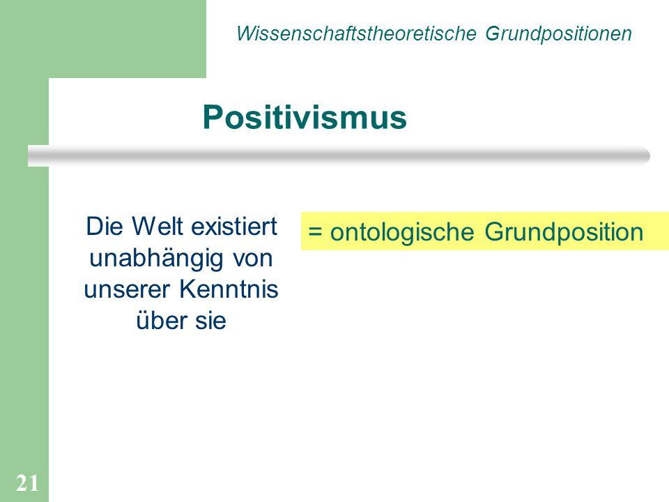 21 Positivismus Die Welt existiert unabhängig von unserer Kenntnis über sie Wissenschaftstheoretische Grundpositionen = ontologische Grundposition