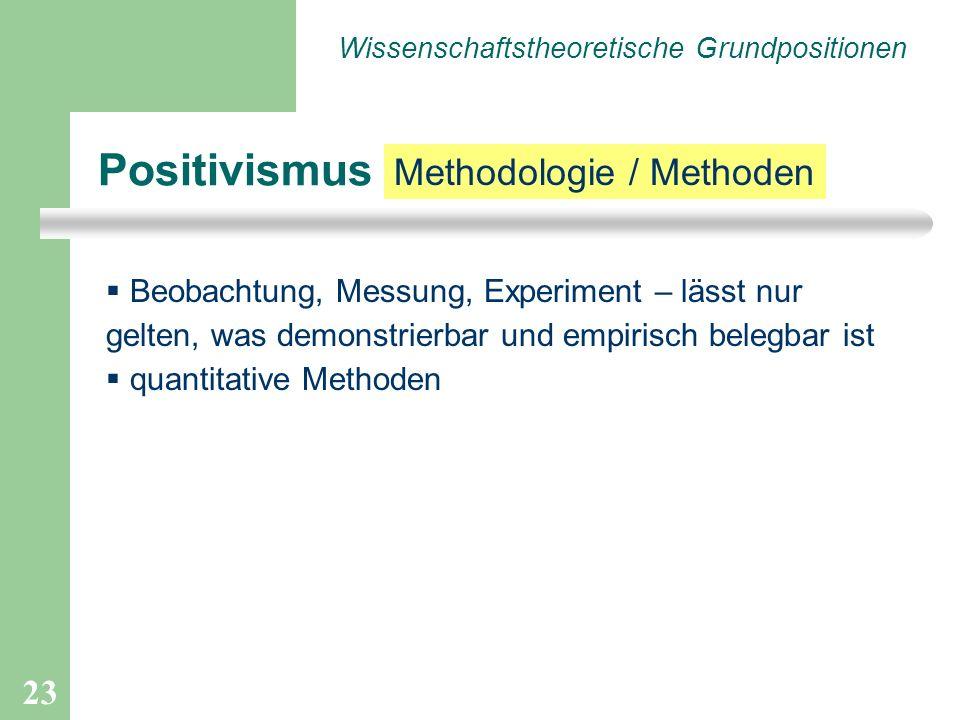 23 Positivismus Wissenschaftstheoretische Grundpositionen Beobachtung, Messung, Experiment – lässt nur gelten, was demonstrierbar und empirisch belegb