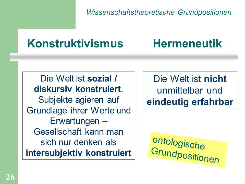 26 Wissenschaftstheoretische Grundpositionen Konstruktivismus Hermeneutik Die Welt ist sozial / diskursiv konstruiert. Subjekte agieren auf Grundlage