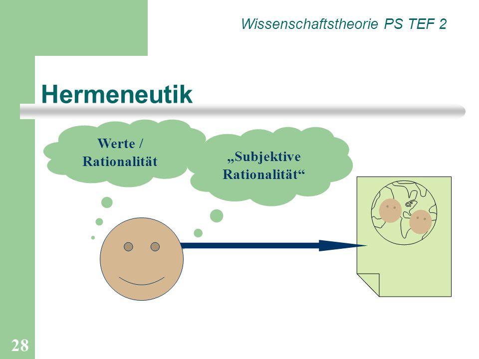 28 Hermeneutik Subjektive Rationalität Wissenschaftstheorie PS TEF 2 Werte / Rationalität