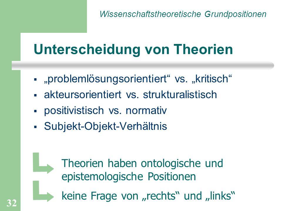 32 Unterscheidung von Theorien problemlösungsorientiert vs. kritisch akteursorientiert vs. strukturalistisch positivistisch vs. normativ Subjekt-Objek