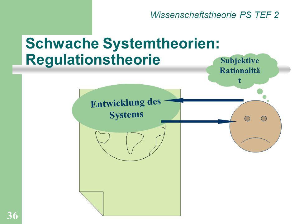 36 Schwache Systemtheorien: Regulationstheorie Subjektive Rationalitä t Wissenschaftstheorie PS TEF 2 Entwicklung des Systems
