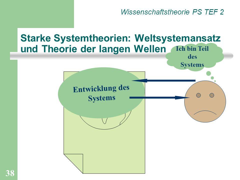 38 Starke Systemtheorien: Weltsystemansatz und Theorie der langen Wellen Ich bin Teil des Systems Wissenschaftstheorie PS TEF 2 Entwicklung des System