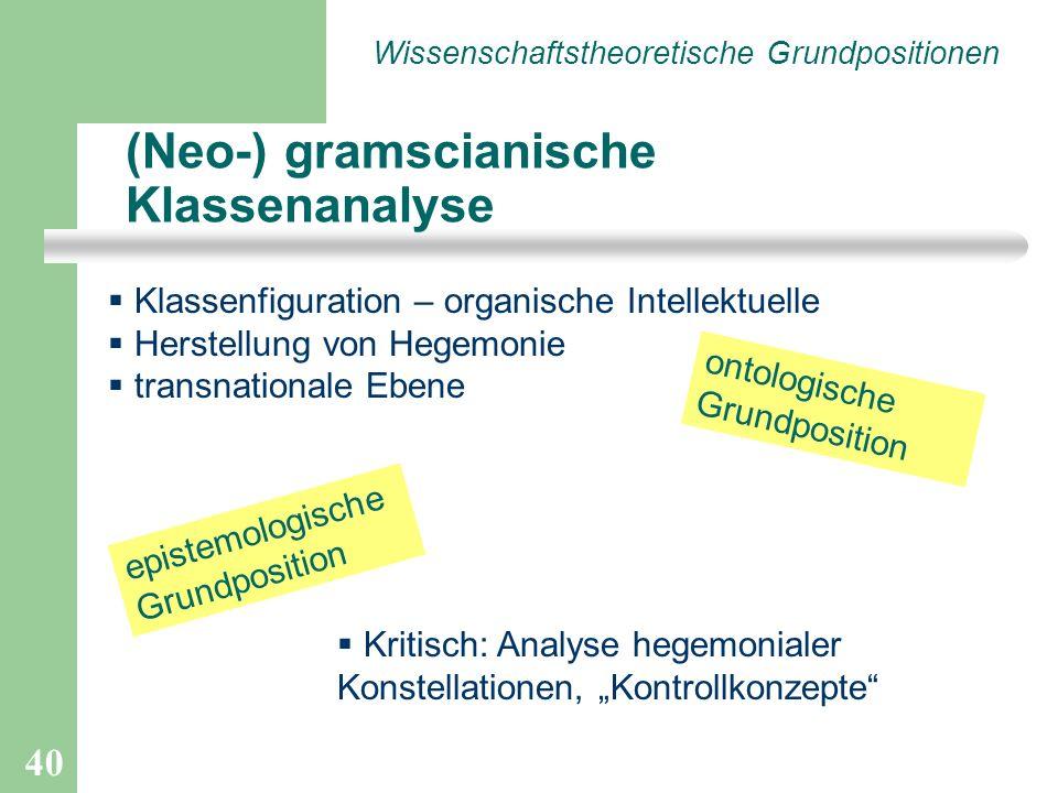 40 Klassenfiguration – organische Intellektuelle Herstellung von Hegemonie transnationale Ebene Wissenschaftstheoretische Grundpositionen ontologische