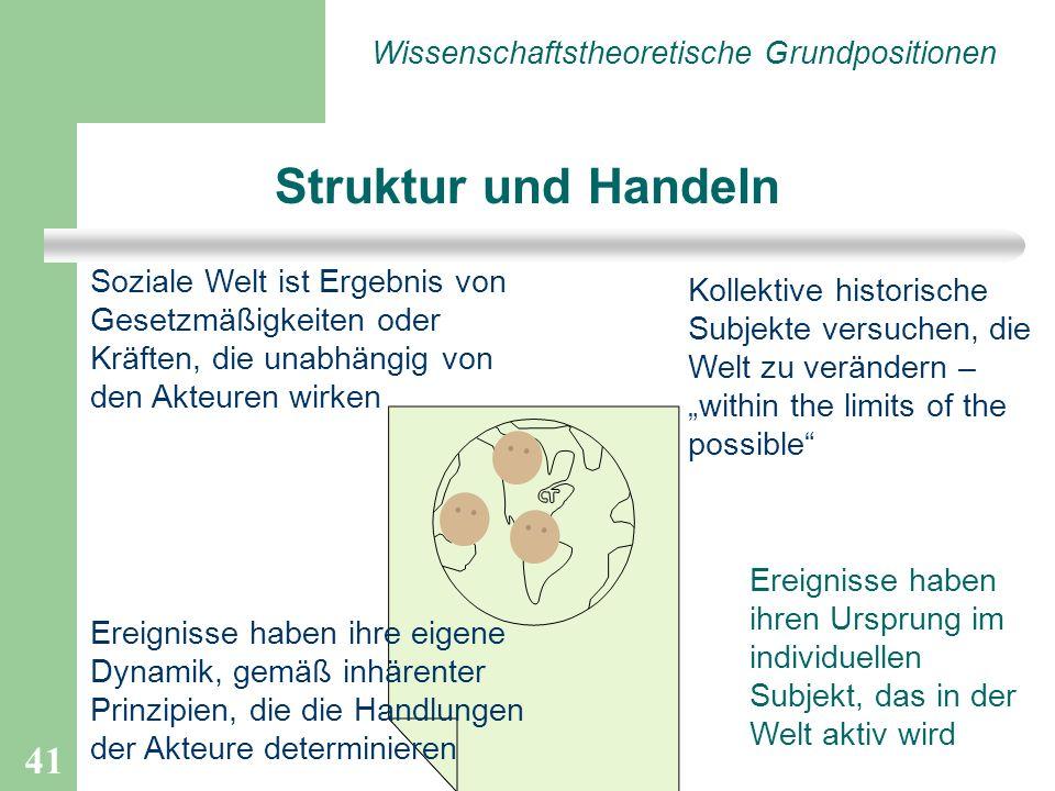41 Wissenschaftstheoretische Grundpositionen Struktur und Handeln Ereignisse haben ihren Ursprung im individuellen Subjekt, das in der Welt aktiv wird