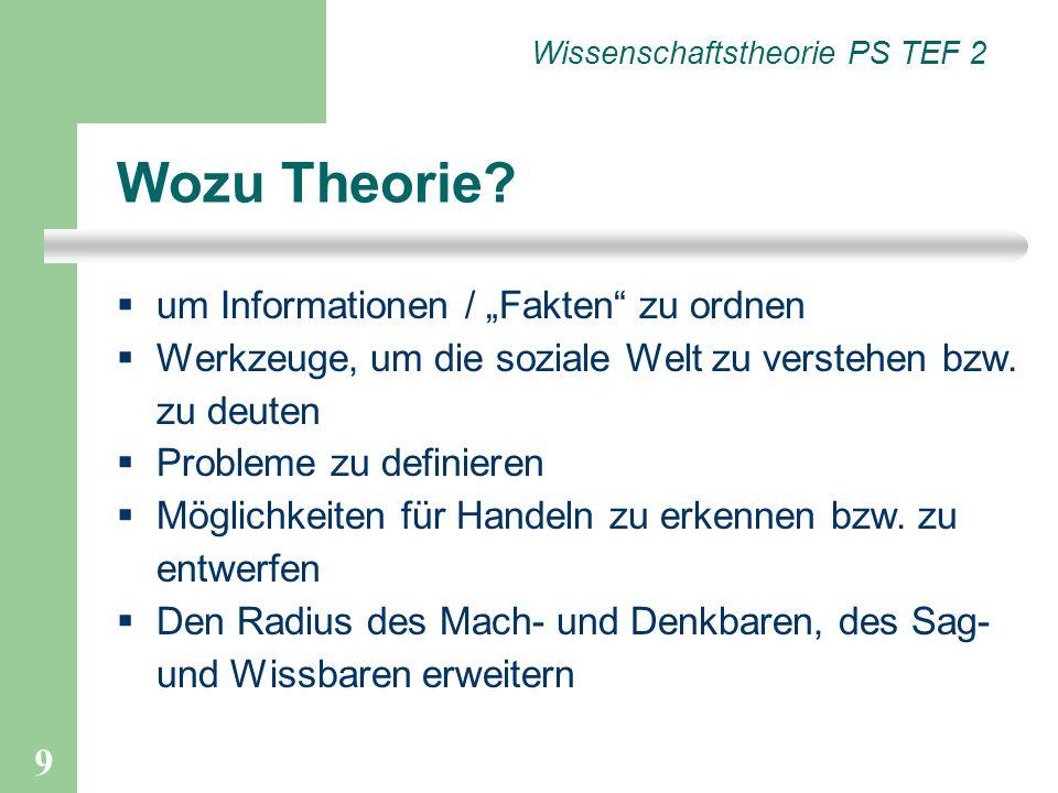 9 Wozu Theorie? um Informationen / Fakten zu ordnen Werkzeuge, um die soziale Welt zu verstehen bzw. zu deuten Probleme zu definieren Möglichkeiten fü