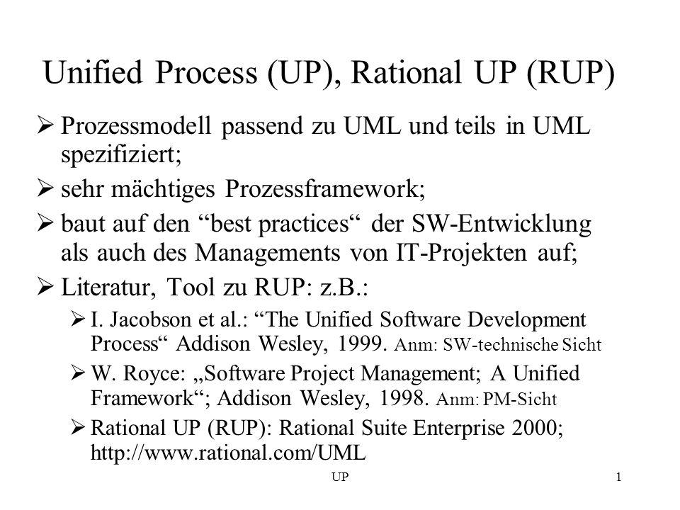UP2 Unified Software Development Proceess Ziel: Grober Überblick zum Unified Process aus management Sicht, basierend auf software- technischer Sicht Schwerpunkte: Erklärung der - Grundsätze: - Use-Case driven - Architecture centric - Iterative and incremental - Phasen und wesentlichen Meilensteine - Tätigkeitsfolgen der (workflows) und - Dokumente (artifacts)