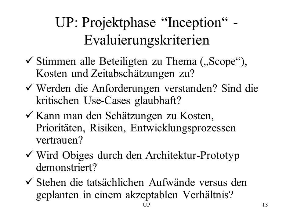 UP13 UP: Projektphase Inception - Evaluierungskriterien Stimmen alle Beteiligten zu Thema (Scope), Kosten und Zeitabschätzungen zu? Werden die Anforde
