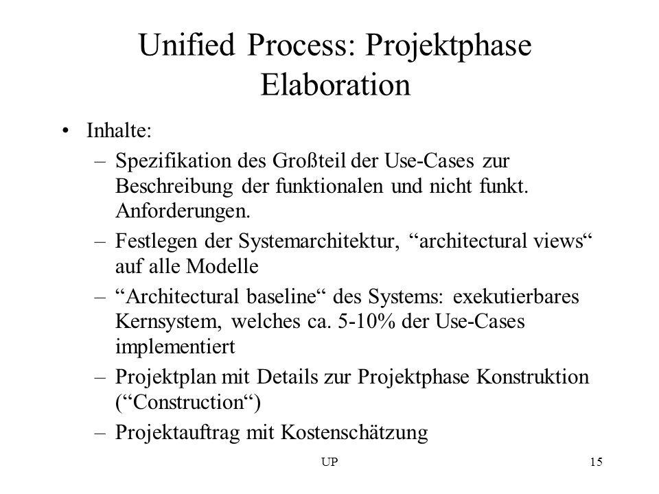 UP15 Unified Process: Projektphase Elaboration Inhalte: –Spezifikation des Großteil der Use-Cases zur Beschreibung der funktionalen und nicht funkt. A