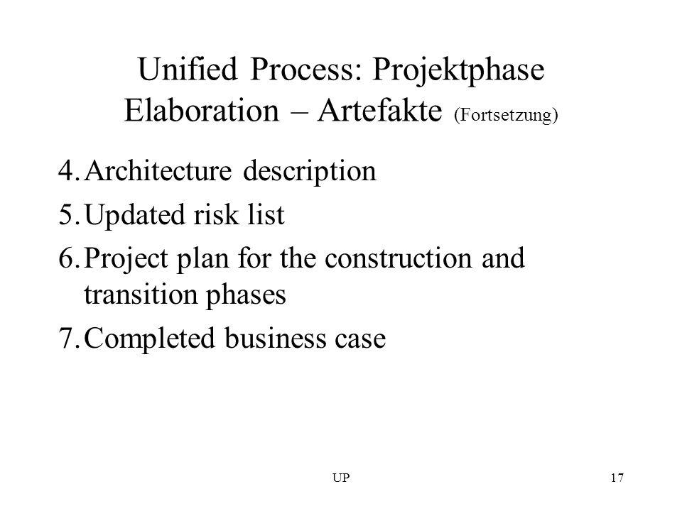 UP17 Unified Process: Projektphase Elaboration – Artefakte (Fortsetzung) 4.Architecture description 5.Updated risk list 6.Project plan for the constru