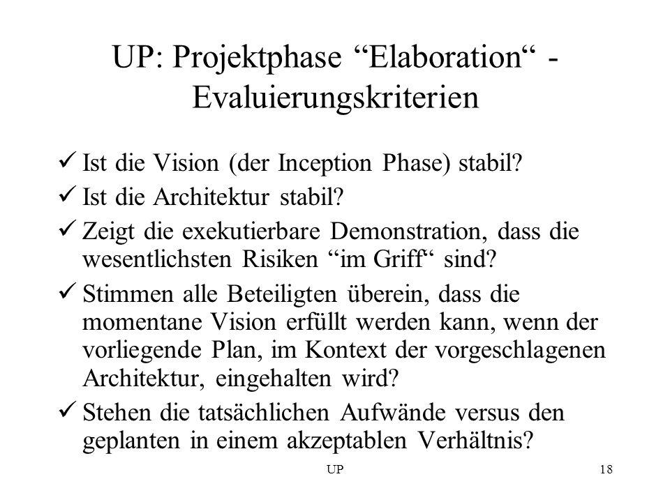 UP18 UP: Projektphase Elaboration - Evaluierungskriterien Ist die Vision (der Inception Phase) stabil? Ist die Architektur stabil? Zeigt die exekutier