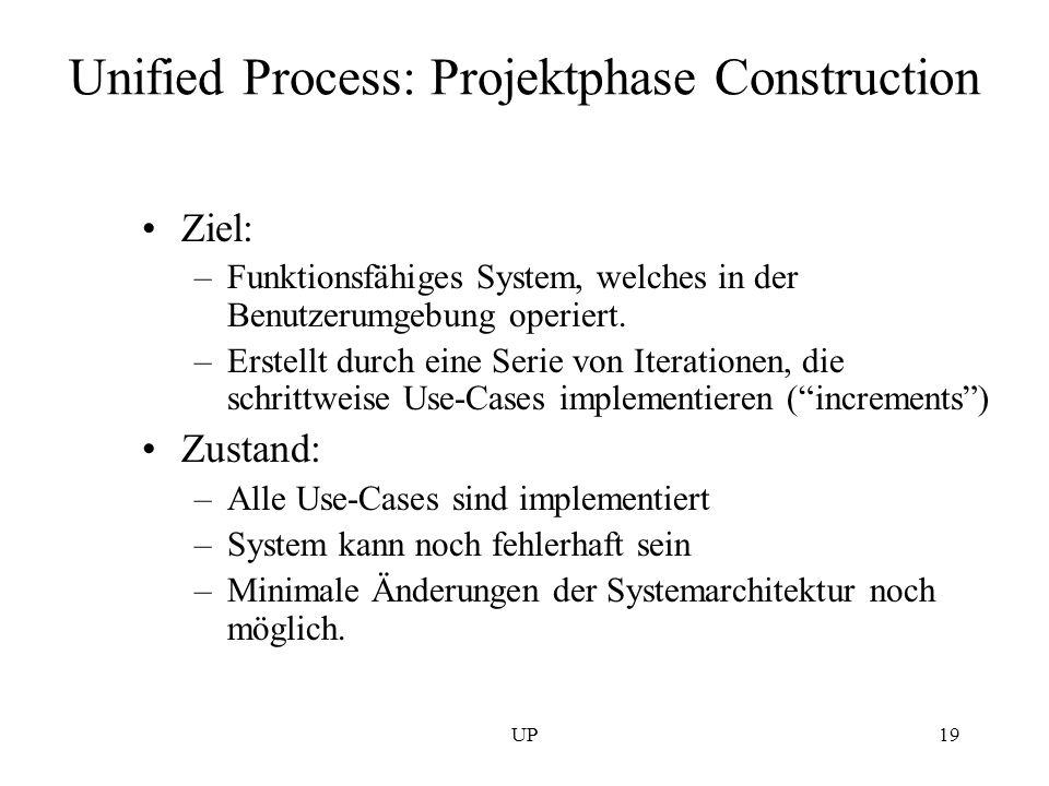 UP19 Unified Process: Projektphase Construction Ziel: –Funktionsfähiges System, welches in der Benutzerumgebung operiert. –Erstellt durch eine Serie v