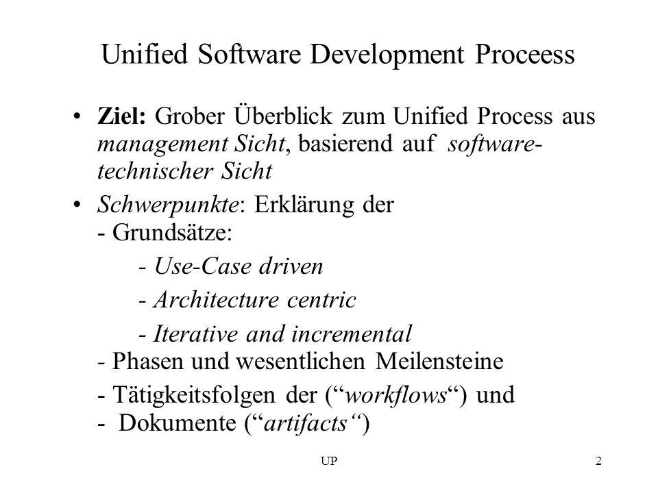 UP2 Unified Software Development Proceess Ziel: Grober Überblick zum Unified Process aus management Sicht, basierend auf software- technischer Sicht S