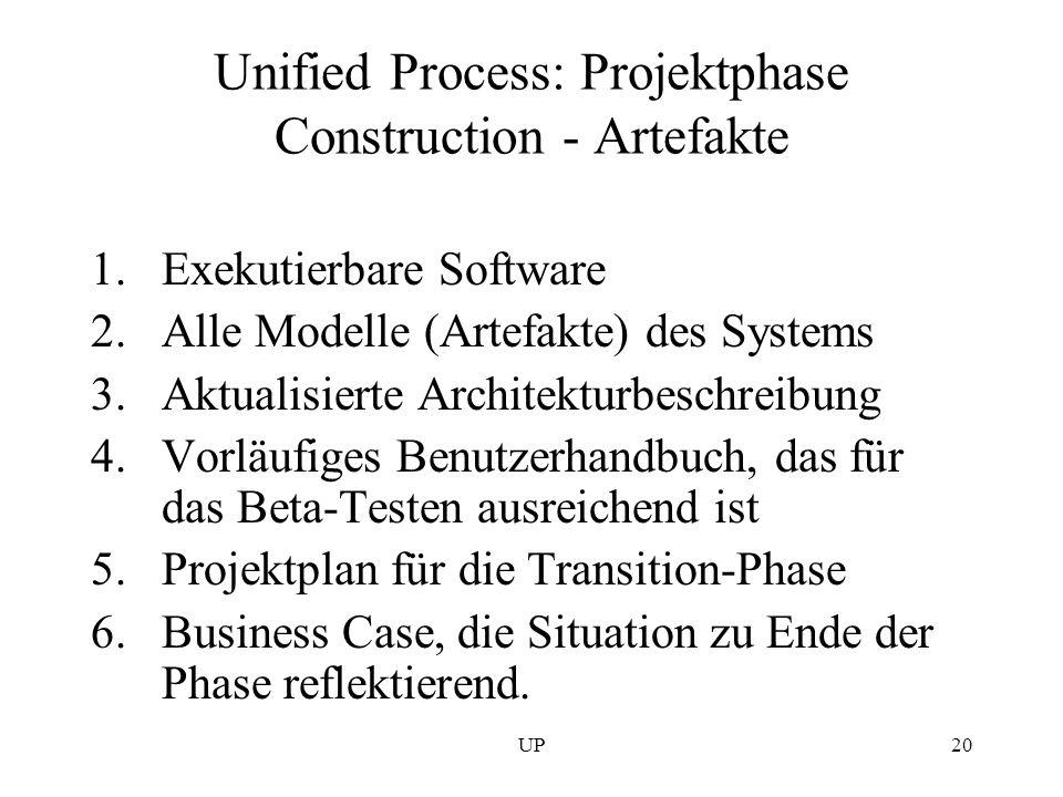 UP20 Unified Process: Projektphase Construction - Artefakte 1.Exekutierbare Software 2.Alle Modelle (Artefakte) des Systems 3.Aktualisierte Architektu