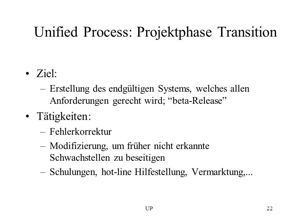 UP22 Unified Process: Projektphase Transition Ziel: –Erstellung des endgültigen Systems, welches allen Anforderungen gerecht wird; beta-Release Tätigk