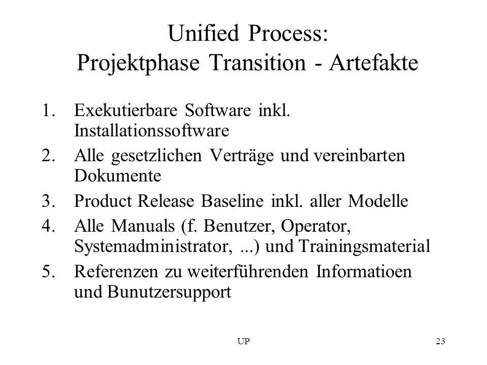 UP23 Unified Process: Projektphase Transition - Artefakte 1.Exekutierbare Software inkl. Installationssoftware 2.Alle gesetzlichen Verträge und verein