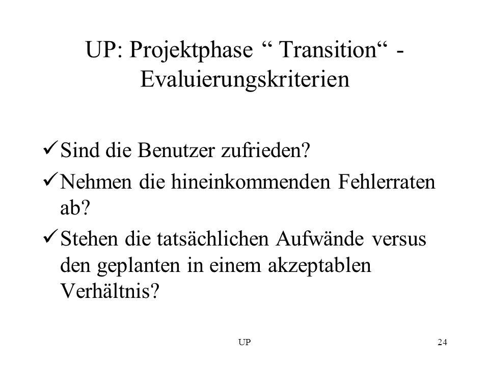 UP24 UP: Projektphase Transition - Evaluierungskriterien Sind die Benutzer zufrieden? Nehmen die hineinkommenden Fehlerraten ab? Stehen die tatsächlic