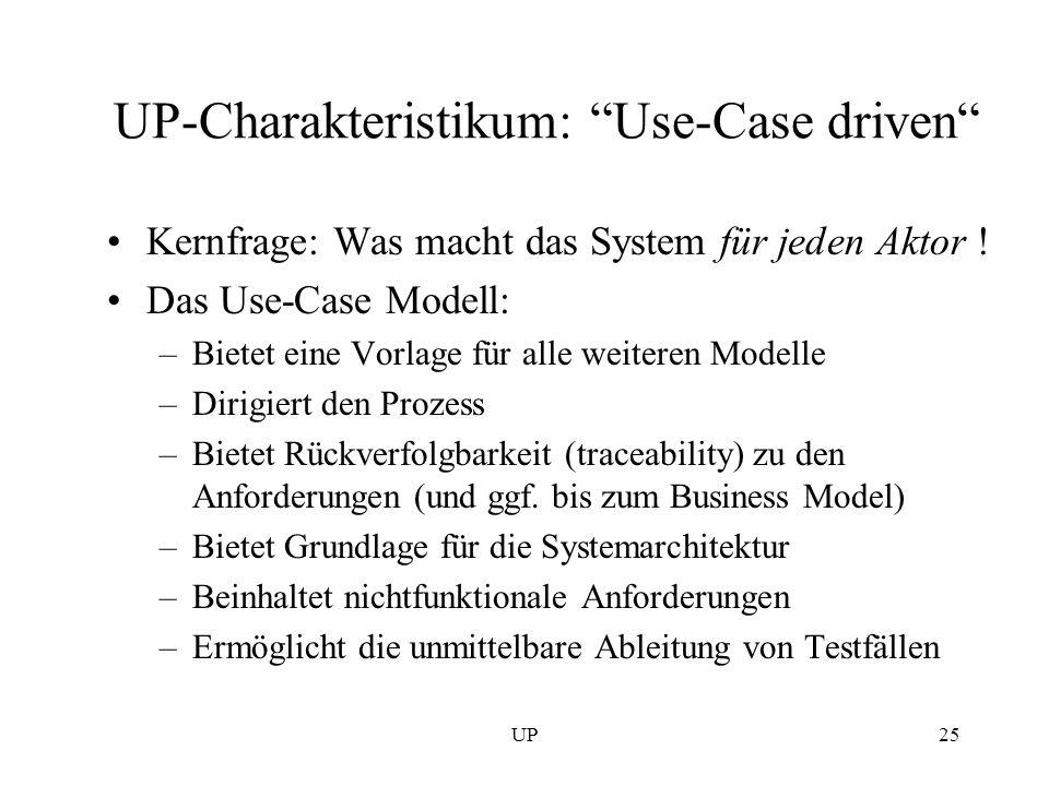 UP25 UP-Charakteristikum: Use-Case driven Kernfrage: Was macht das System für jeden Aktor ! Das Use-Case Modell: –Bietet eine Vorlage für alle weitere