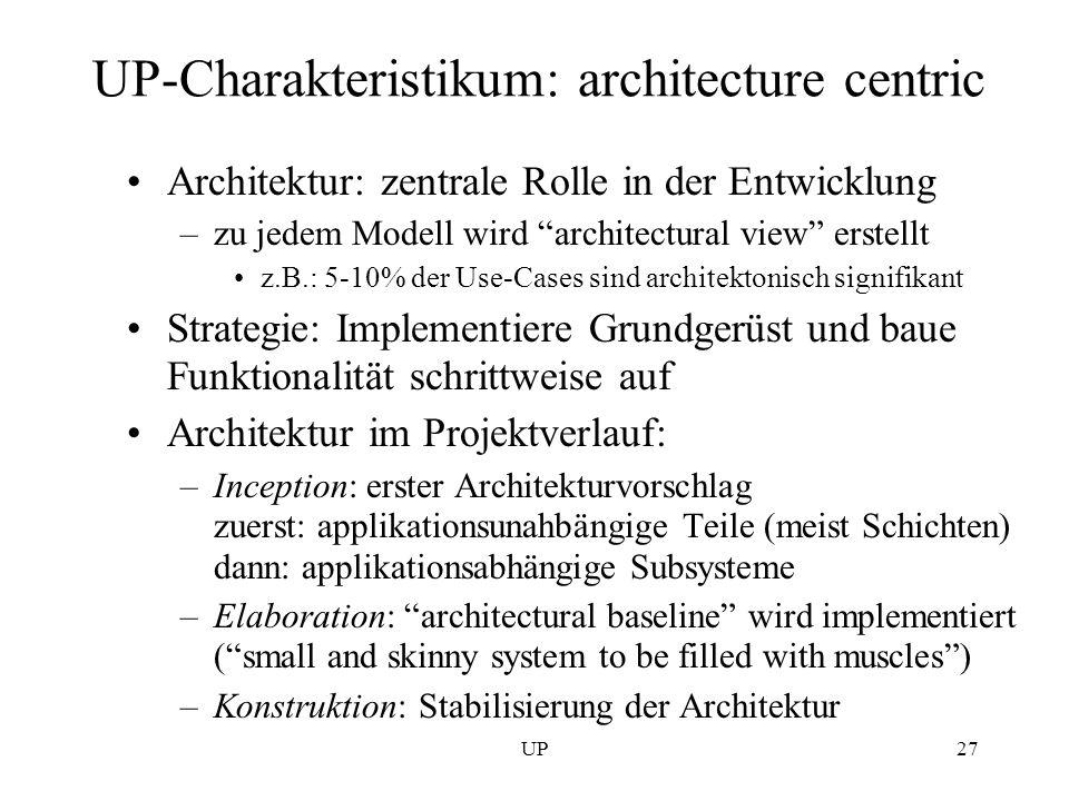 UP27 UP-Charakteristikum: architecture centric Architektur: zentrale Rolle in der Entwicklung –zu jedem Modell wird architectural view erstellt z.B.: