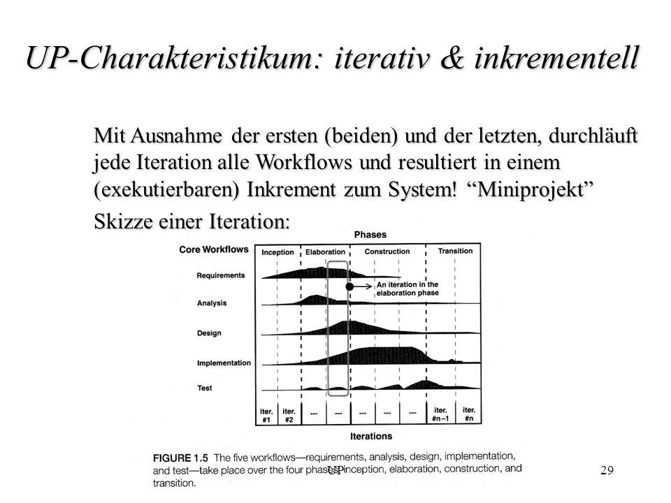 UP29 UP-Charakteristikum: iterativ & inkrementell Mit Ausnahme der ersten (beiden) und der letzten, durchläuft jede Iteration alle Workflows und resul