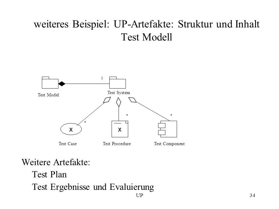 UP34 weiteres Beispiel: UP-Artefakte: Struktur und Inhalt Test Modell Weitere Artefakte: Test Plan Test Ergebnisse und Evaluierung 1 Test Model Test S