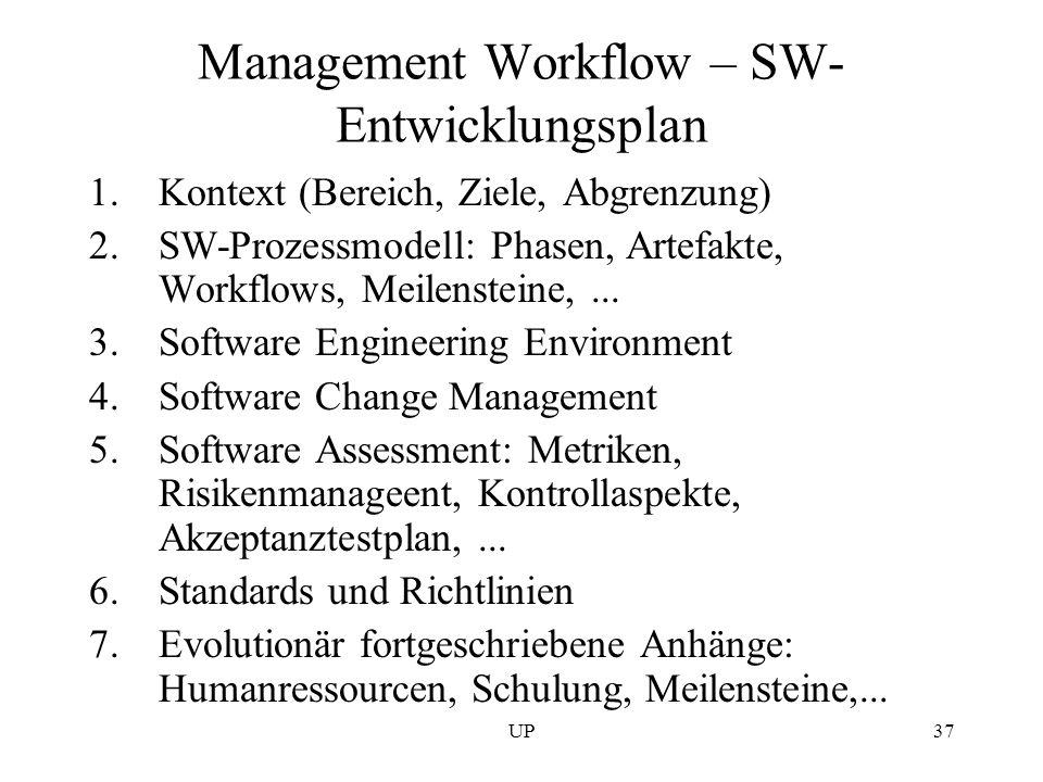 UP37 Management Workflow – SW- Entwicklungsplan 1.Kontext (Bereich, Ziele, Abgrenzung) 2.SW-Prozessmodell: Phasen, Artefakte, Workflows, Meilensteine,