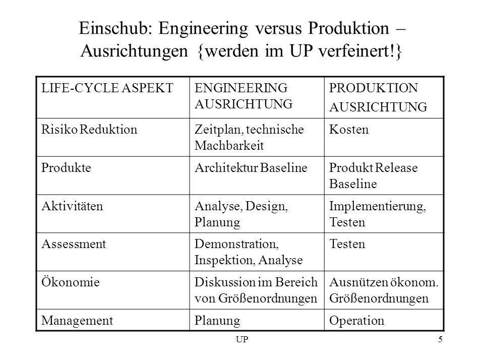 UP36 Management Workflow – Business Case 1.Kontext (Unternehmen, Markt, Bereich,...) 2.Technisches Vorgehen Plan zur Erfüllung der Features (Anforderungen) Qualitätsplan Engineering trade-off und Risiken technischer Art 3.Management Vorgehen Div.