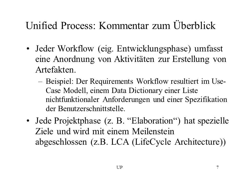 UP7 Unified Process: Kommentar zum Überblick Jeder Workflow (eig. Entwicklungsphase) umfasst eine Anordnung von Aktivitäten zur Erstellung von Artefak