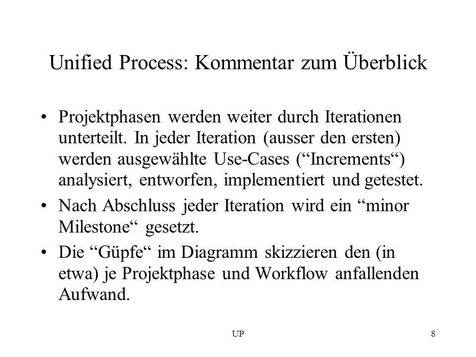 UP29 UP-Charakteristikum: iterativ & inkrementell Mit Ausnahme der ersten (beiden) und der letzten, durchläuft jede Iteration alle Workflows und resultiert in einem (exekutierbaren) Inkrement zum System.