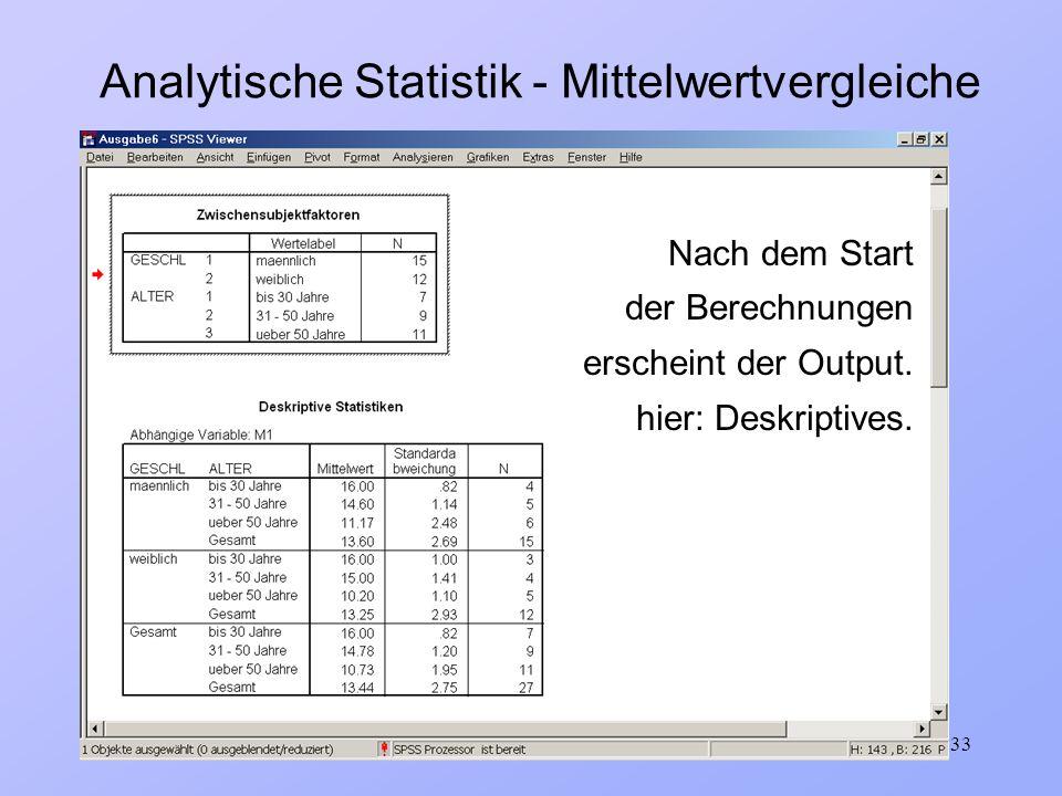 23.03.2004Einführung in Statistik und SPSS22/ 33 Analytische Statistik - Mittelwertvergleiche Nach dem Start der Berechnungen erscheint der Output. hi