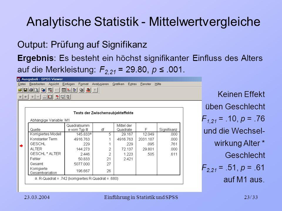 23.03.2004Einführung in Statistik und SPSS23/ 33 Analytische Statistik - Mittelwertvergleiche Output: Prüfung auf Signifikanz Ergebnis: Es besteht ein