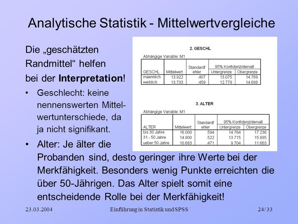 23.03.2004Einführung in Statistik und SPSS24/ 33 Analytische Statistik - Mittelwertvergleiche Die geschätzten Randmittel helfen bei der Interpretation