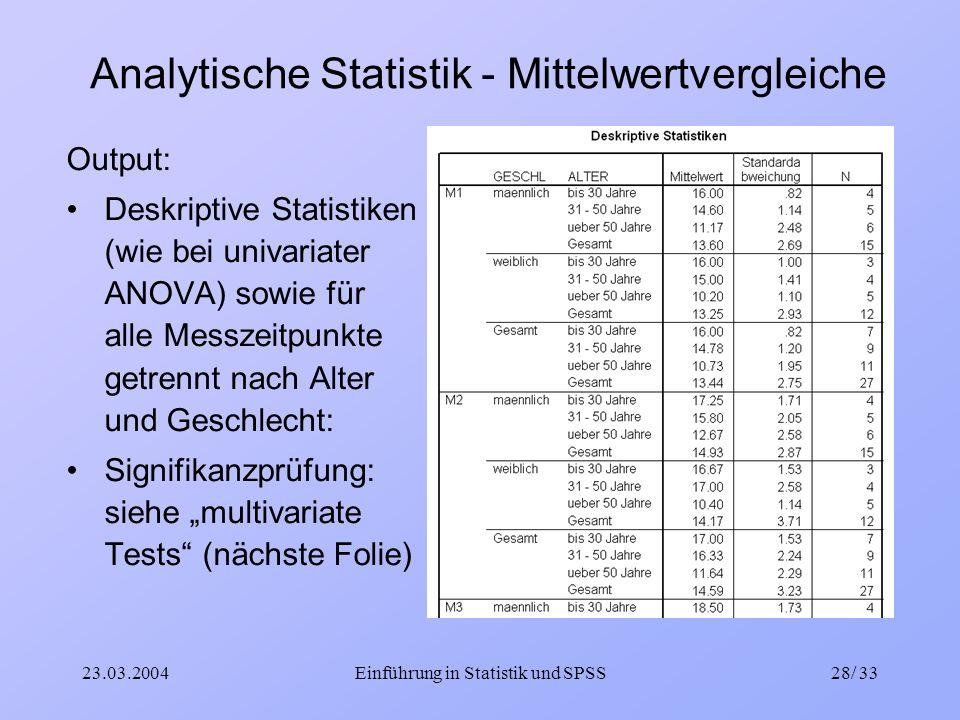 23.03.2004Einführung in Statistik und SPSS28/ 33 Analytische Statistik - Mittelwertvergleiche Output: Deskriptive Statistiken (wie bei univariater ANO