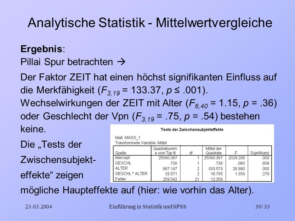 23.03.2004Einführung in Statistik und SPSS30/ 33 Analytische Statistik - Mittelwertvergleiche Ergebnis: Pillai Spur betrachten Der Faktor ZEIT hat ein