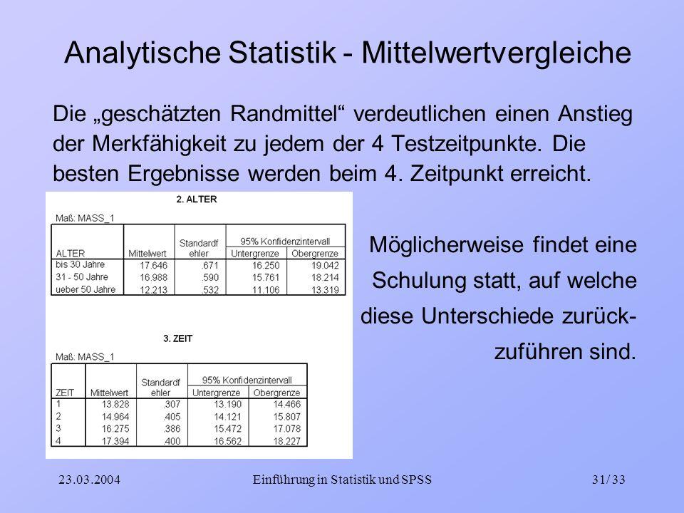 23.03.2004Einführung in Statistik und SPSS31/ 33 Analytische Statistik - Mittelwertvergleiche Die geschätzten Randmittel verdeutlichen einen Anstieg d