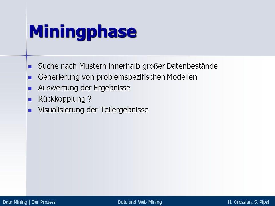Miningphase Suche nach Mustern innerhalb großer Datenbestände Suche nach Mustern innerhalb großer Datenbestände Generierung von problemspezifischen Mo