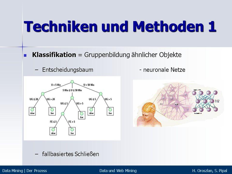 Techniken und Methoden 1 Klassifikation = Gruppenbildung ähnlicher Objekte Klassifikation = Gruppenbildung ähnlicher Objekte –Entscheidungsbaum- neuro