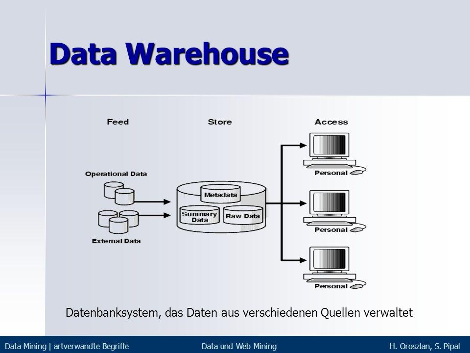 Data Warehouse Data Mining | artverwandte BegriffeData und Web MiningH. Oroszlan, S. Pipal Datenbanksystem, das Daten aus verschiedenen Quellen verwal